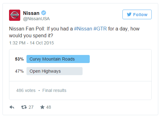 Nissan Fan Poll