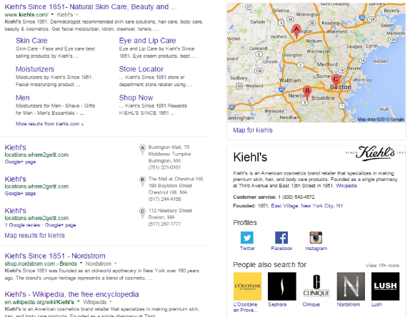 Kiehls Knowledge Graph