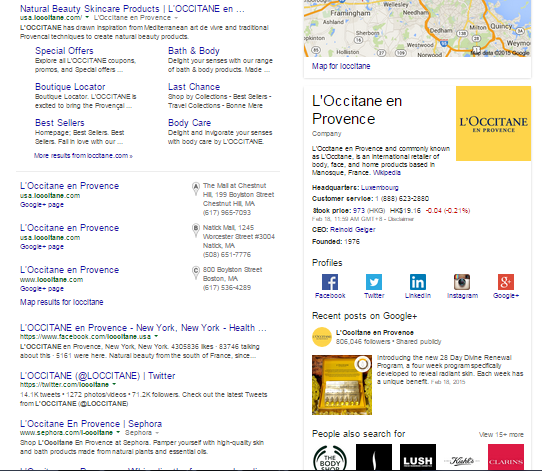 L'Occitane Knowledge Graph