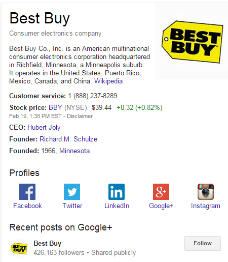 Best Buy Knowledge Graph
